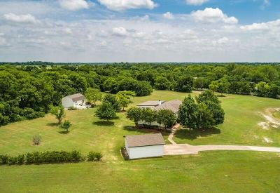 Waxahachie Single Family Home Active Option Contract: 2030 Paluxy Court