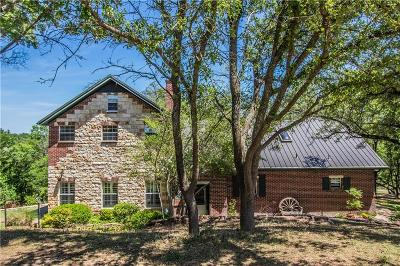 Springtown Single Family Home Active Option Contract: 202 Tejas Court