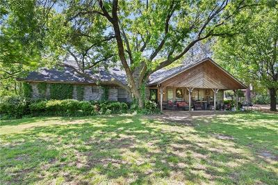 Colleyville Single Family Home For Sale: 2308 Glade Road