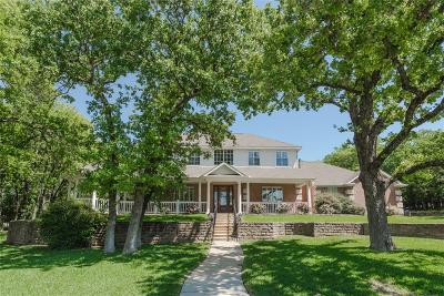 Parker County Single Family Home Active Option Contract: 109 Brush Creek Drive