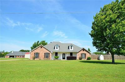 Canton Single Family Home For Sale: 166 Vz County Road 4136