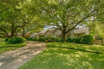 Richardson Single Family Home Active Contingent: 2404 Custer Parkway
