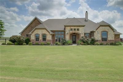 Single Family Home Active Option Contract: 7721 Clover Ridge Drive