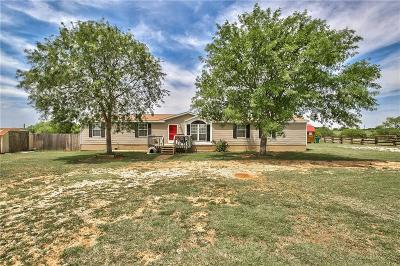 Decatur Single Family Home Active Option Contract: 102 Private Road 1114