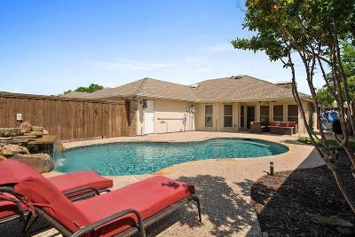 Allen Single Family Home Active Option Contract: 1308 E Exchange Parkway