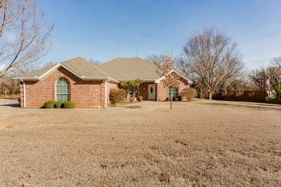 Decatur Single Family Home Active Kick Out: 281 County Road 1170
