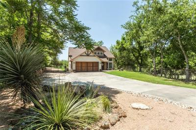 Weatherford Single Family Home Active Option Contract: 120 Smokey Branch