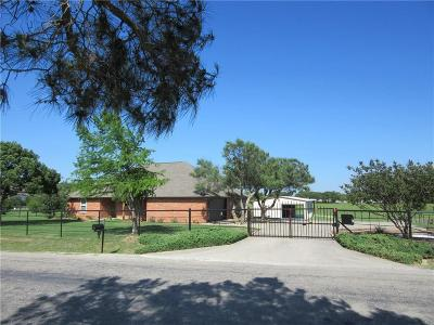 Weatherford Single Family Home Active Option Contract: 223 Fox Road