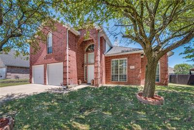 Midlothian Single Family Home For Sale: 1138 Finch Circle