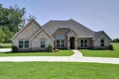 Gunter Single Family Home Active Option Contract: 1060 Jc Maples Road