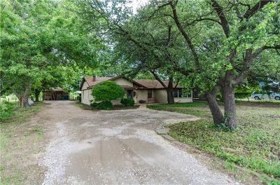 Parker Single Family Home For Sale: 5903 E Parker Road