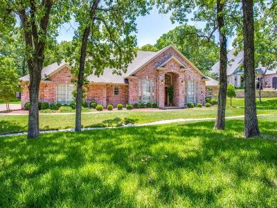 Weatherford Single Family Home Active Option Contract: 1244 Forest Park Drive