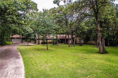 Keller Single Family Home Active Option Contract: 1117 Oakwood Circle