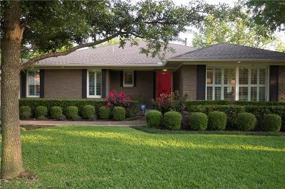 Dallas Single Family Home For Sale: 6162 Monticello Avenue