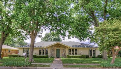 Plano TX Single Family Home Active Option Contract: $279,900