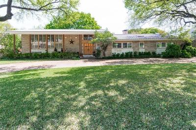 Single Family Home For Sale: 9540 Windy Hill Road