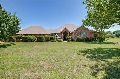 Heath Single Family Home For Sale: 408 High Meadow Lane