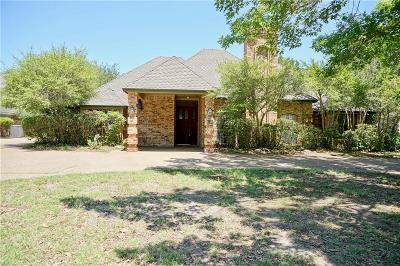Duncanville Single Family Home Active Option Contract: 923 Fairway Drive
