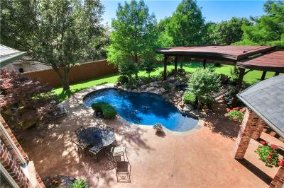 Frisco Single Family Home Active Contingent: 6236 Chamberlyne Drive