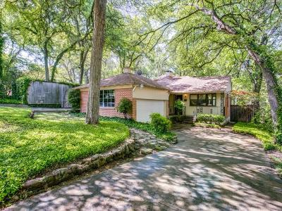 Dallas Single Family Home For Sale: 1051 Tipperary Drive