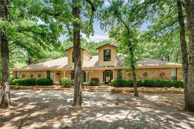 Terrell Single Family Home For Sale: 7701 County Road 346