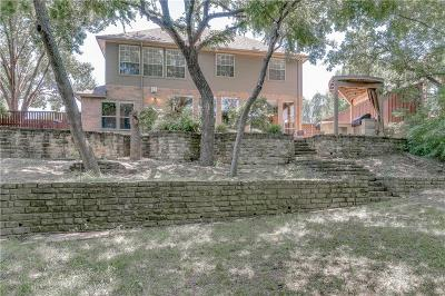 Allen Single Family Home Active Option Contract: 1106 Rainforest Lane
