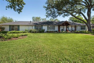 Dallas Single Family Home Active Option Contract: 7031 Midbury Drive