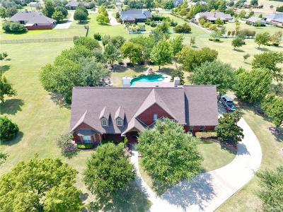 Residential Lease For Lease: 240 Willowcrest