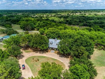 Stephens County Farm & Ranch For Sale: 1011 E Fm 2231
