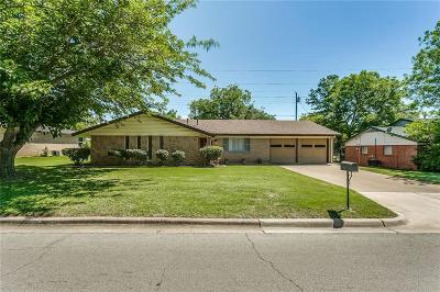 Mineral Wells Single Family Home For Sale: 2702 S Murco Drive