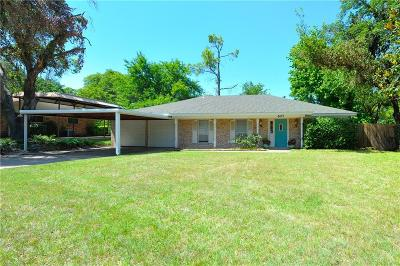 Weatherford Single Family Home For Sale: 607 Southland Drive