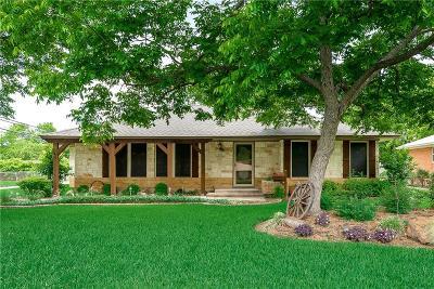 Dallas County Single Family Home For Sale: 602 S Galloway Avenue