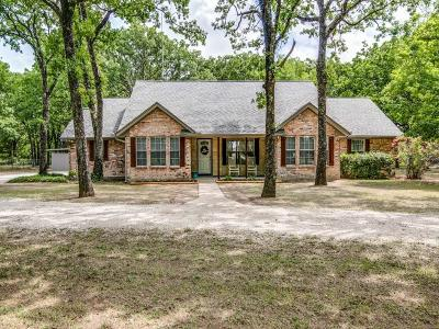 Terrell Single Family Home Active Option Contract: 1309 Meadow Way
