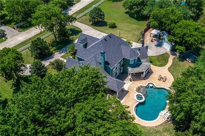 Johnson County Single Family Home Active Option Contract: 138 Ranchway Drive