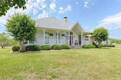 Royse City Single Family Home Active Contingent: 5476 County Road 2646