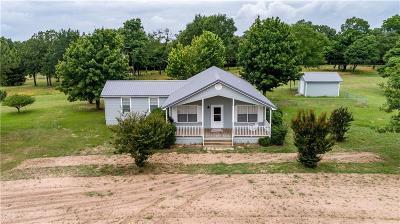 Cedar Creek Lake, Athens, Kemp Single Family Home Active Contingent