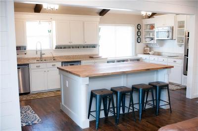 Plano TX Single Family Home Active Option Contract: $324,900