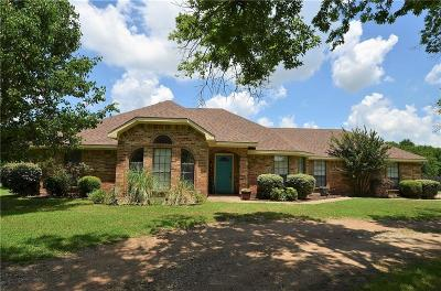 Kaufman Single Family Home Active Option Contract: 6211 County Road 152