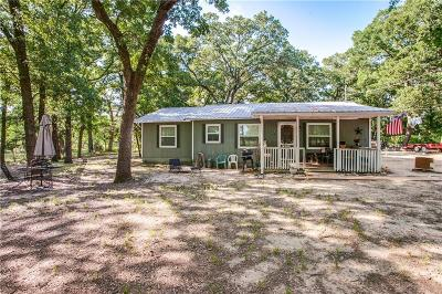 Canton TX Single Family Home Active Option Contract: $75,000