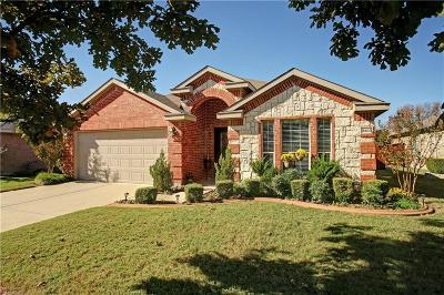 Melissa Single Family Home Active Option Contract: 3613 Wolf Creek Lane
