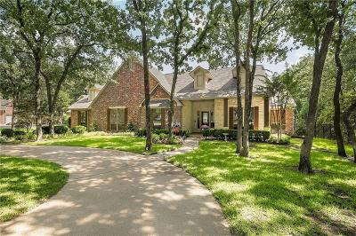 Keller Single Family Home Active Option Contract: 1924 Bridgecrest Lane