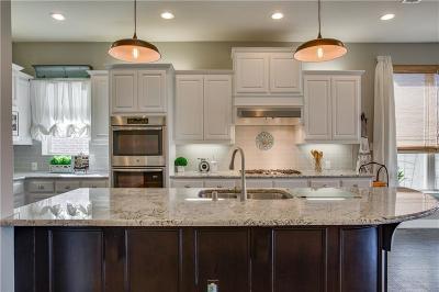 Argyle Single Family Home For Sale: 1517 1st Street