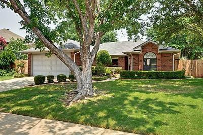 Corinth Single Family Home Active Option Contract: 2711 Skyview Drive