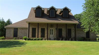 Weatherford Single Family Home For Sale: 201 Forest Creek Circle