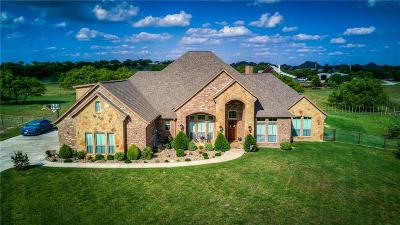 Single Family Home Active Option Contract: 109 Caprock Court