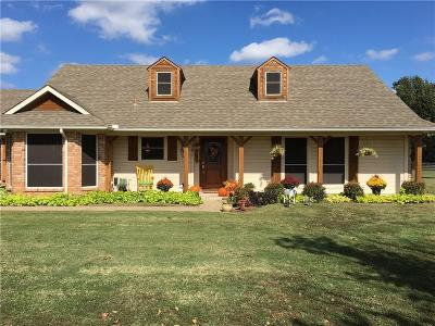 Royse City Single Family Home Active Kick Out: 7981 County Road 2419