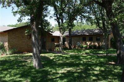 Mineral Wells TX Single Family Home Active Option Contract: $338,000
