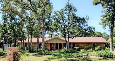 Burleson Single Family Home Active Option Contract: 225 Timber Ridge Circle
