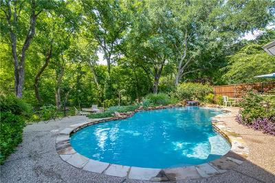 Coppell Single Family Home Active Option Contract: 1020 Creek Crossing