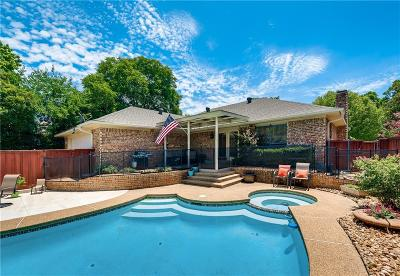 Rockwall Single Family Home Active Option Contract: 704 Village Green Drive